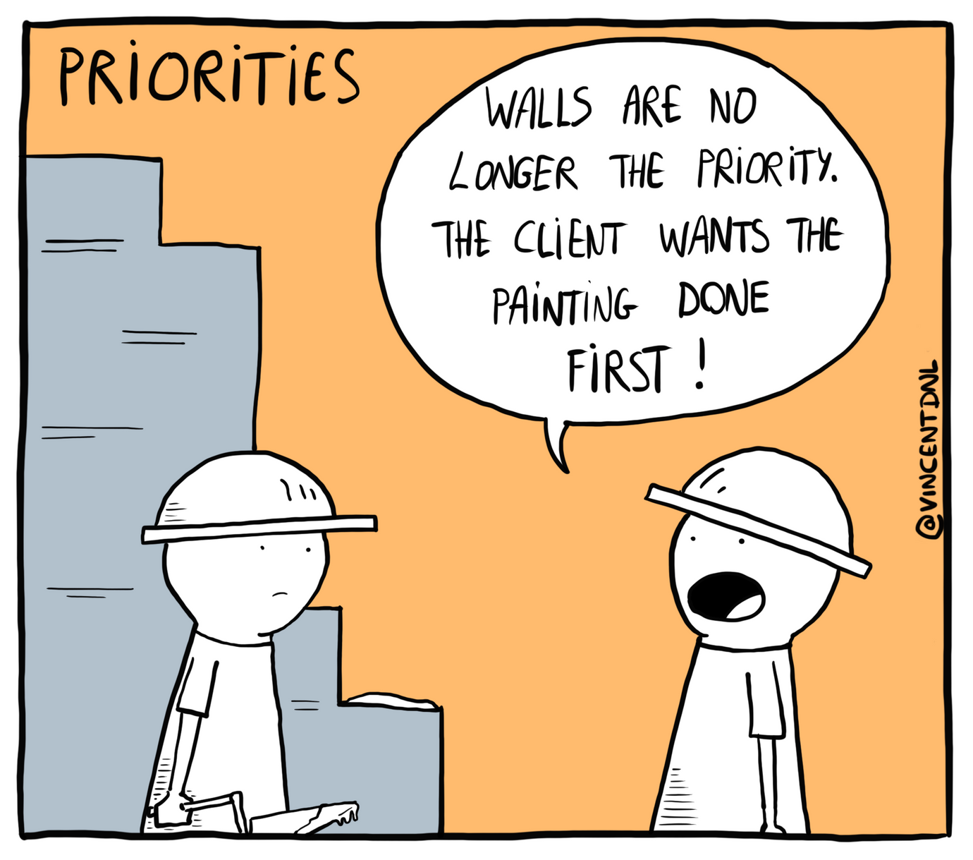 drawing - text: Priorities - Wall are no longer the priority. The client wants the painting done first!