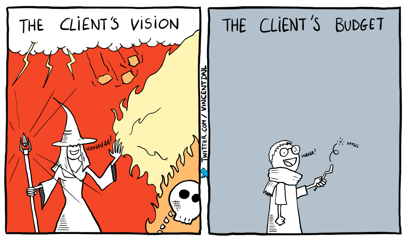 drawing - text: The client's vision - The client's budget