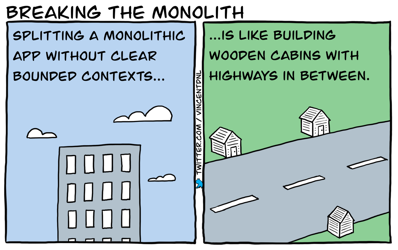 drawing - text: Splitting a monolithic app without clear bounded contexts... - ...is like building wooden cabins with highways in between.